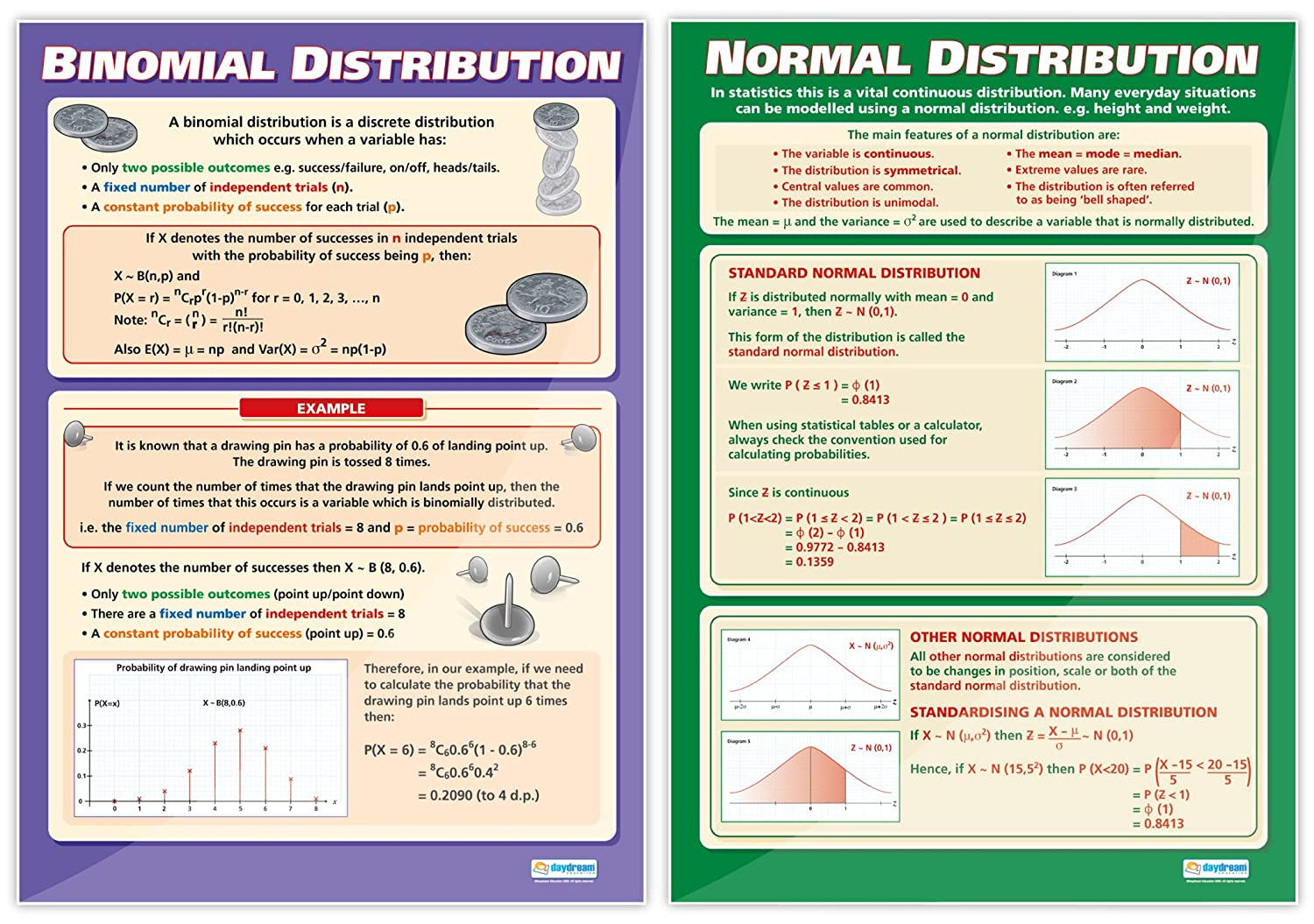 Amazon Math Ap Level Posters Set Of 10 Classroom Posters