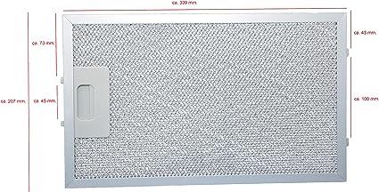 Filtro metálico de grasa MF12 adecuado para campanas extractoras PKM 31,9 cm x 27,1 cm. (1x pieza MF-12): Amazon.es: Grandes electrodomésticos