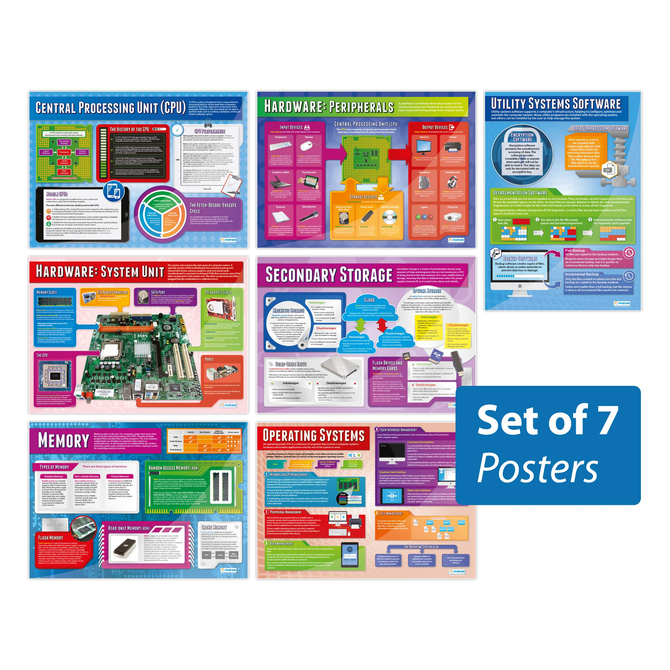 Computer Systems Posters - Set of 7 | Computer Science Posters | Laminated Gloss Paper Measuring 33'' x 23.5'' | STEM Posters for The Classroom | Education Charts by Daydream Education