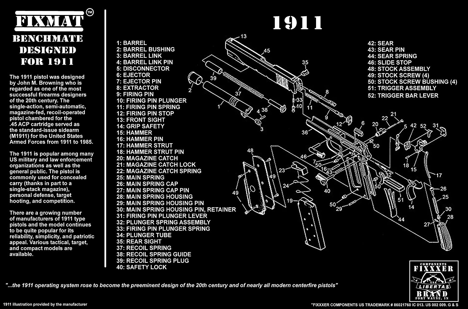 1911 Diagram Fixmat Benchmate 11 X 17 Handgun Cleaning Exploded Mat Featuring Black Sports Outdoors