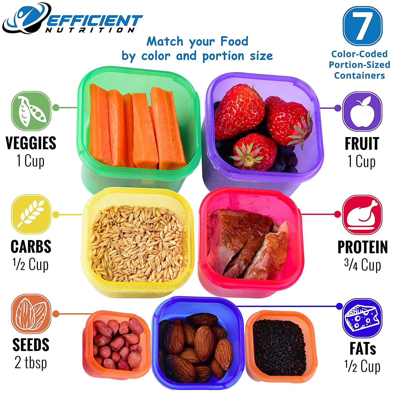 fat protein efficient meal plan vegetarian