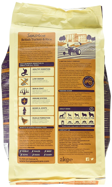 Amazon.com: Burgess Sensitive Hypoallergenic Dog Food Adult British Turkey And Rice 2kg: Pet Supplies