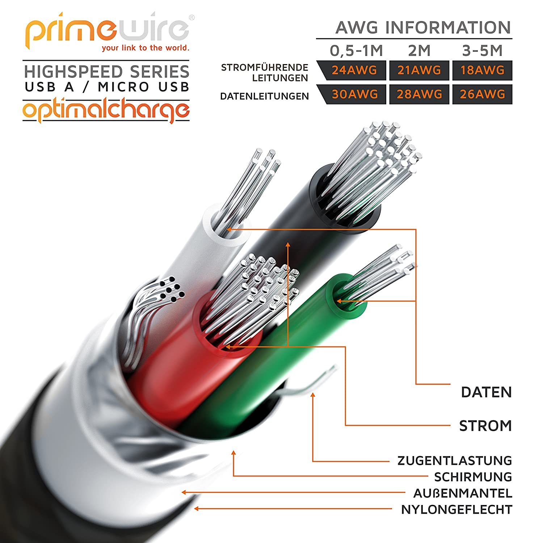 Uplink – 5m Premium Micro USB auf USB Kabel mit: Amazon.de ...