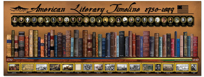 ECHO-LIT, LLC American Literary Timelines Set of Three Posters. English Literature Art Print.