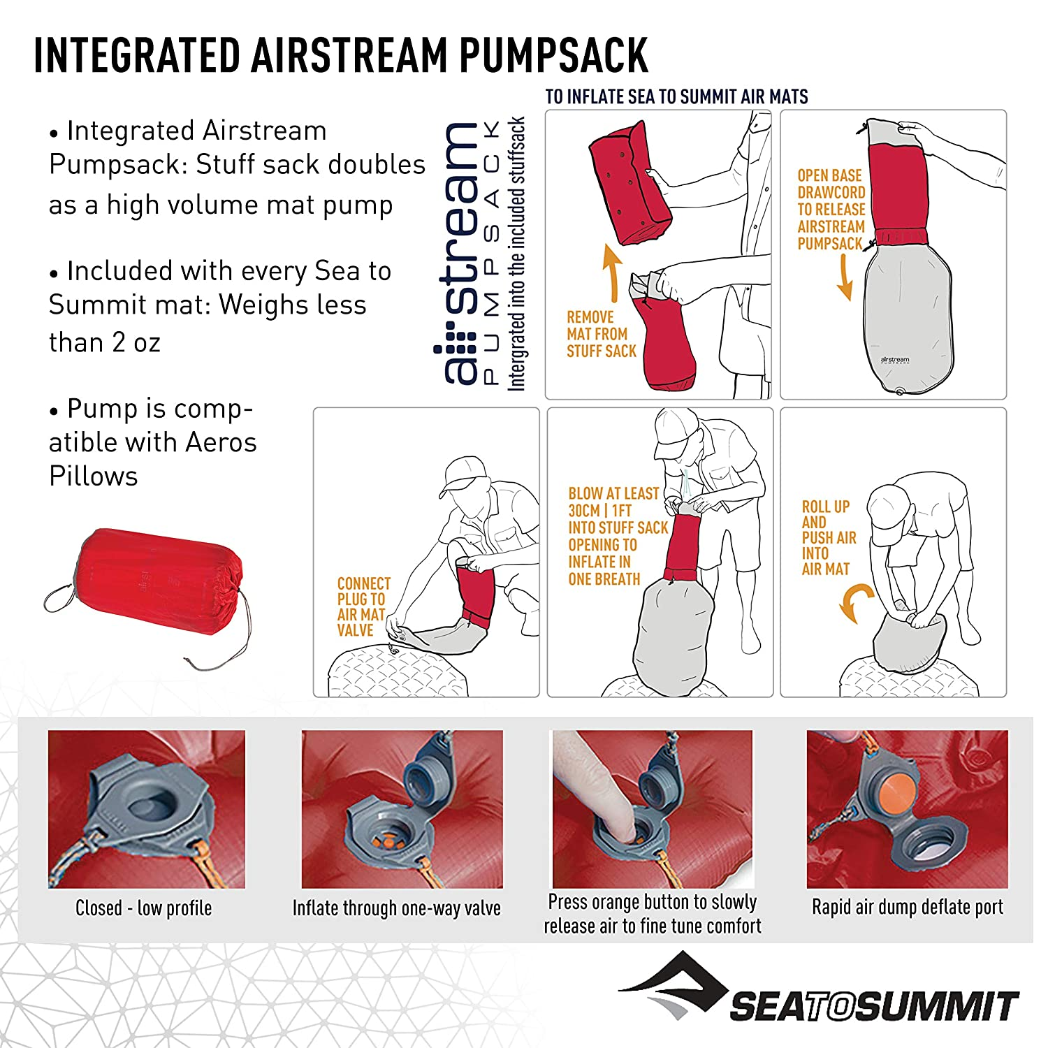 Sea to Summit Comfort Plus Insulated Mat Red Large