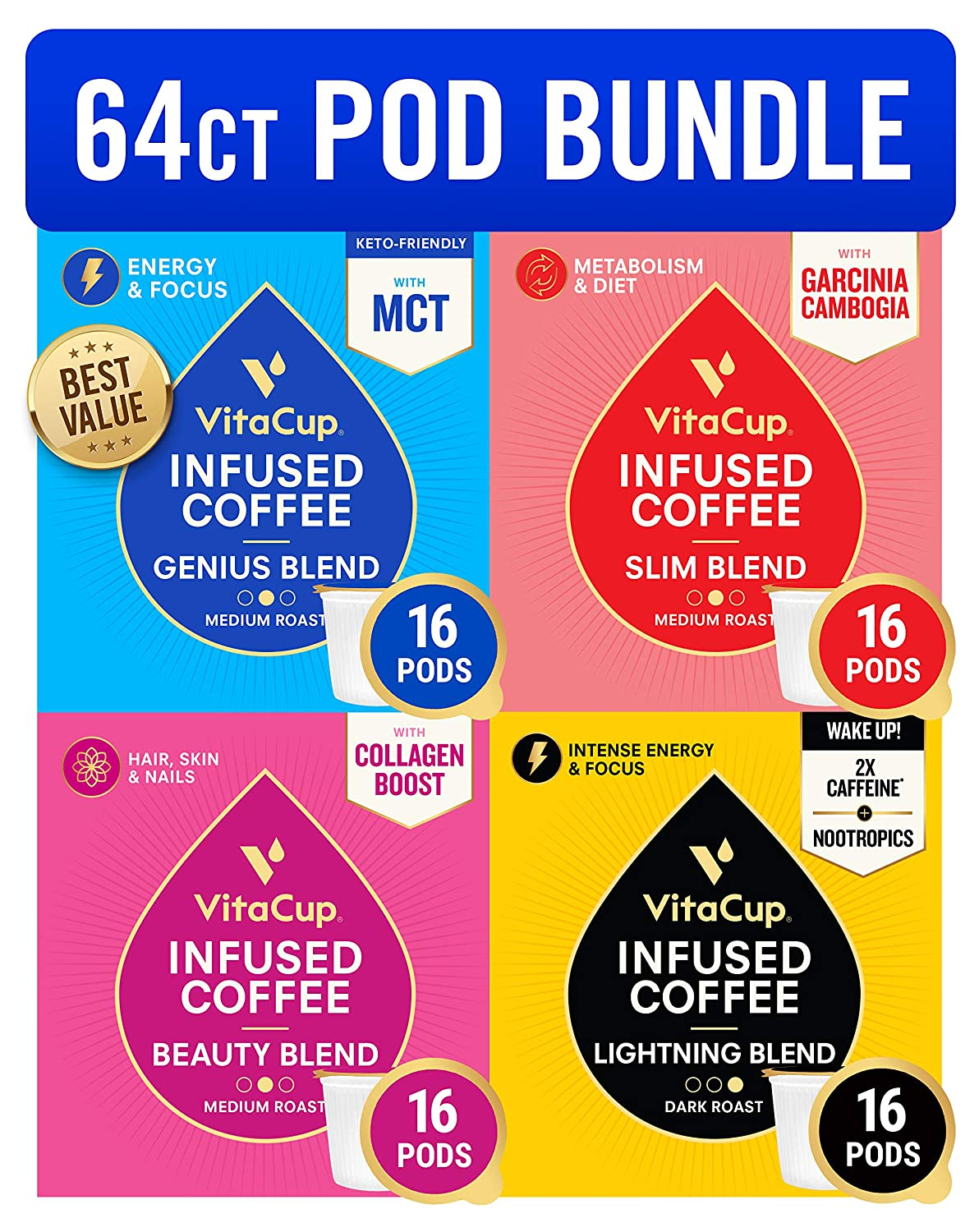 Vitacup Coffee 64 Pod Bundle (Genius, Slim, Lightning, Beauty) Superfood & Vitamins B1, B5, B6, B9, B12 Infused | Variety Pack of (4) 16 Count Single Serve Pods Compatible with K-Cup Brewers