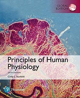 Principles Of Neurobiology Ebook Liqun Luo Amazon Co Uk Kindle Store