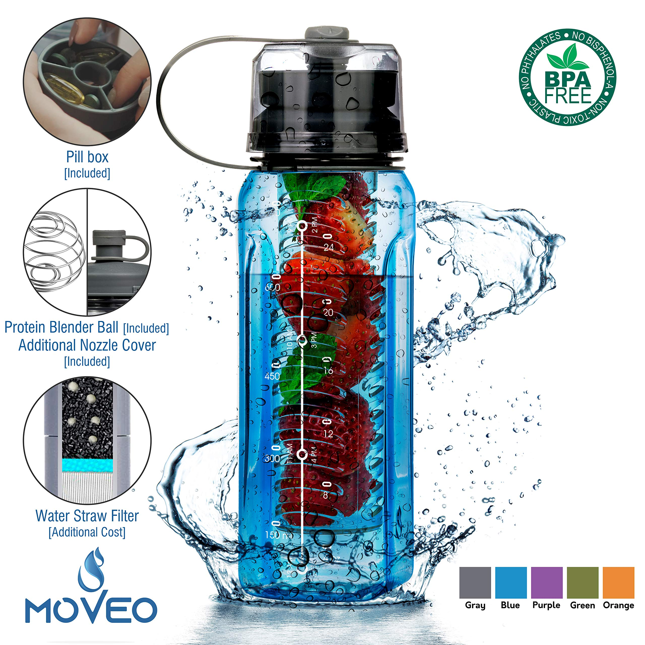 WATER INFUSER-BLENDER BOTTLE