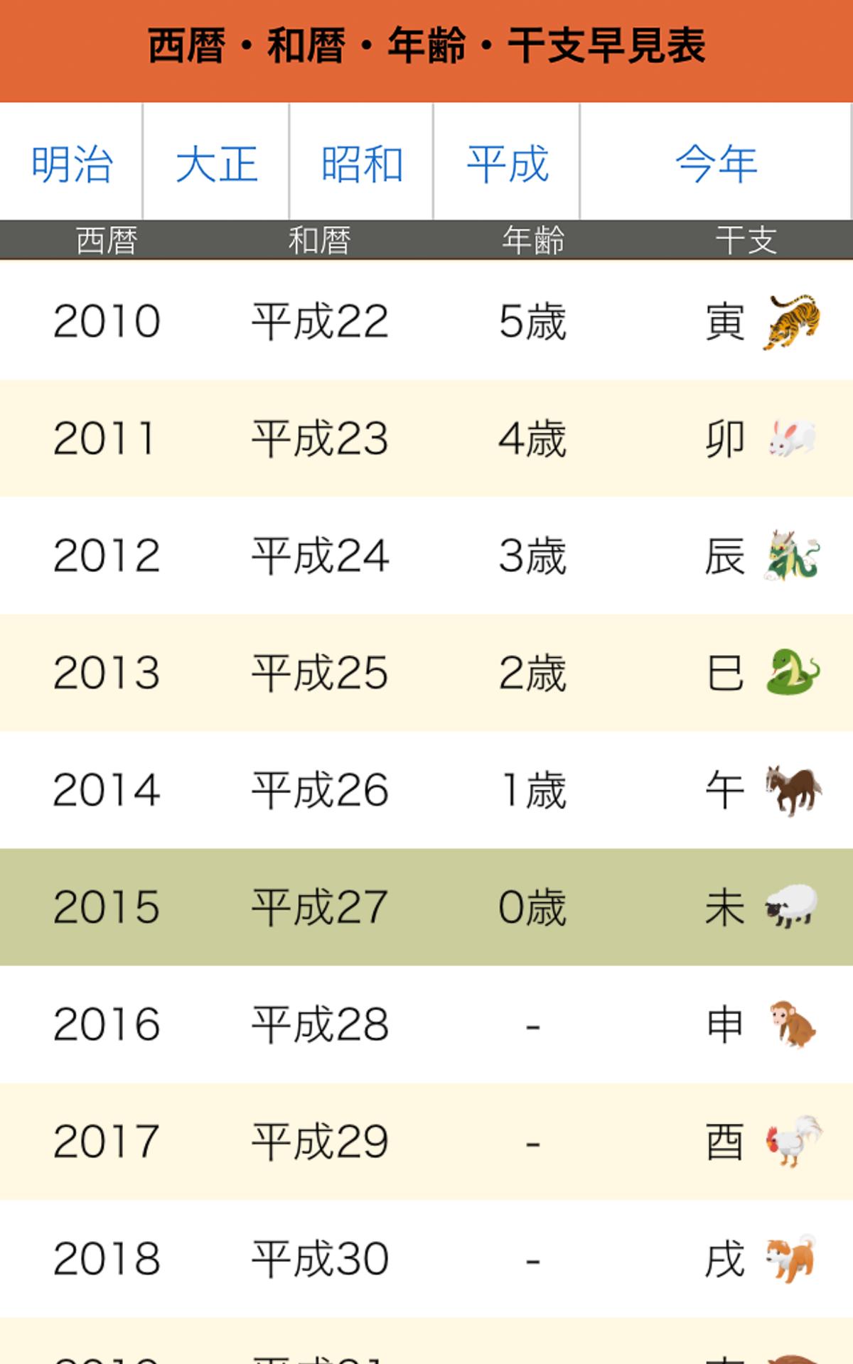 は 西暦 何 年 年 27 平成 2015年(平成27年)生まれの年齢早見表|西暦や元号から今何歳?を計算