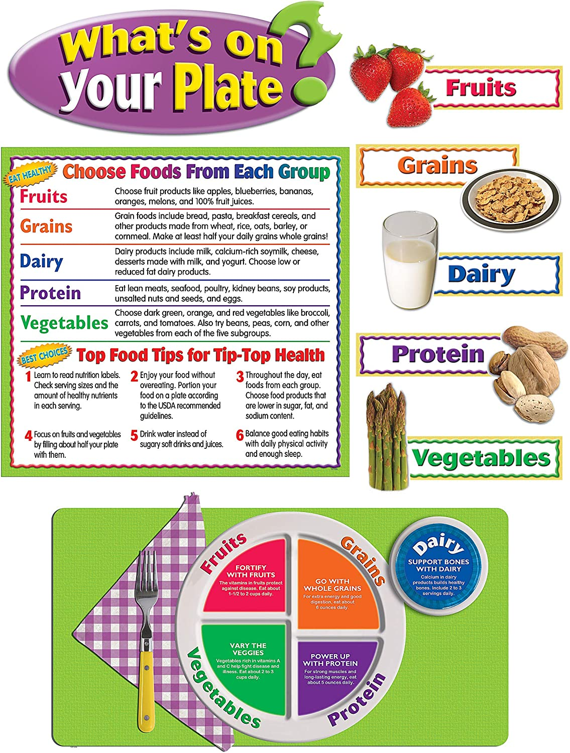 Teacher Created Resources What's On Your Plate? Bulletin Board Set (5246)