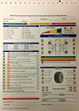 Multi Point Inspection Form 2 Part - FD-QC-O