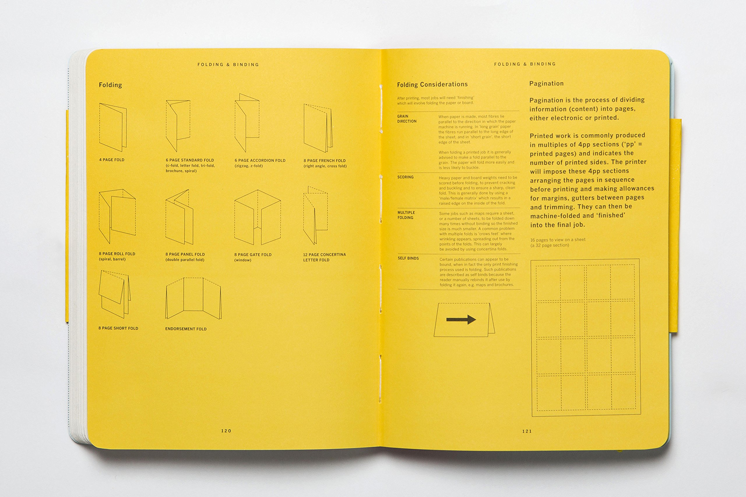 Magma Sketchbook: Design & Art Direction: Pocket Edition: Lachlan