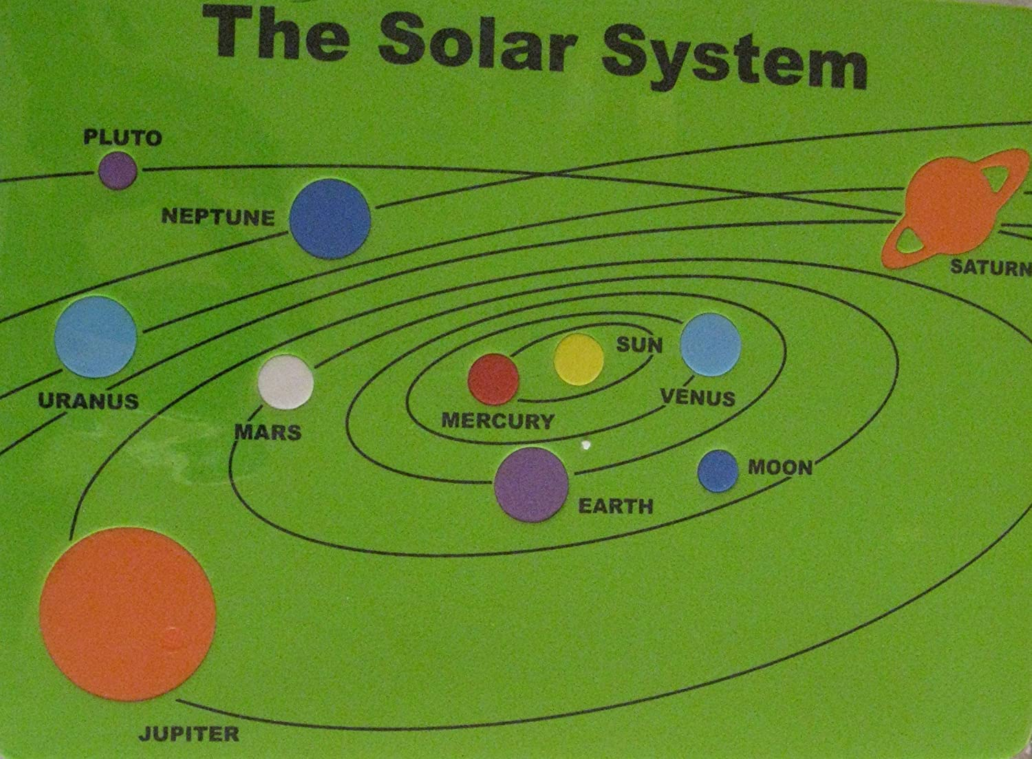 Colors May Vary Kingsbridge Educational Foam Puzzle ~ The Solar System