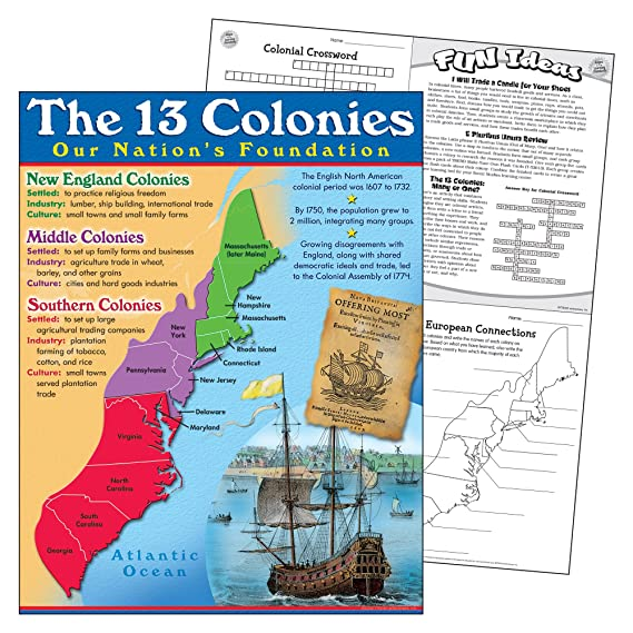 Colonial America for Kids  The Thirteen Colonies in addition The 13 Colonies of America  Clickable Map together with What were the Original 13 Colonies likewise Amazon    13 Colonies United States of America Flag   Betsy Ross besides 13 Colonies 3 Regions  New England Middle Colonies Southern Colonies in addition Map of the 13 Colonies   South Carolina likewise Thirteen Colonies Facts For Kids   DK Find Out as well 13 Colonies Quiz   PurposeGames moreover 13 Colonies Thinglink besides 13 Colonies News   13coloniesnews    Twitter in addition Amazon     TREND enterprises  Inc  13 Colonies Learning Chart  17 together with 13 Colonies And Map Stock Photos   13 Colonies And Map Stock Images additionally Fourth of July  13 Things to Know About the Original Colonies   ABC as well  likewise Unit 3   13 Colonies   Mr  Riley's Room in addition . on pictures of 13 colonies