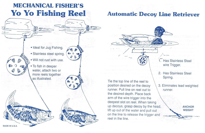 12 Mechanical Fishers Yo Fishing Reels Flat Trigger Garage Wire Diagram Air Hogs Ride Model Sports Outdoors