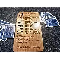 Frustration Rummy Game Board