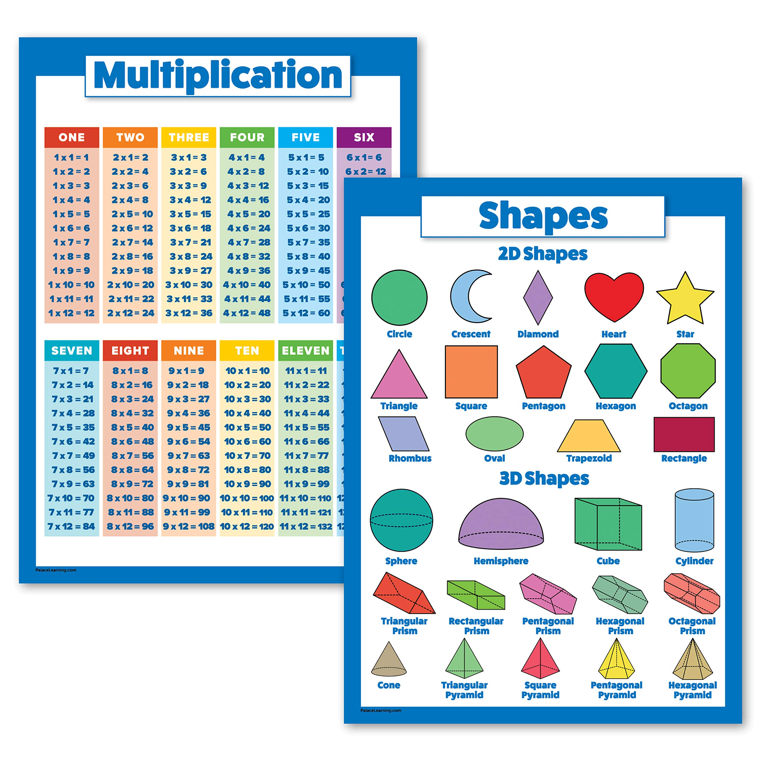 """2 Pack - Multiplication Tables & 3D Shapes - Math Poster Set (Laminated, 18"""" x 24"""")"""