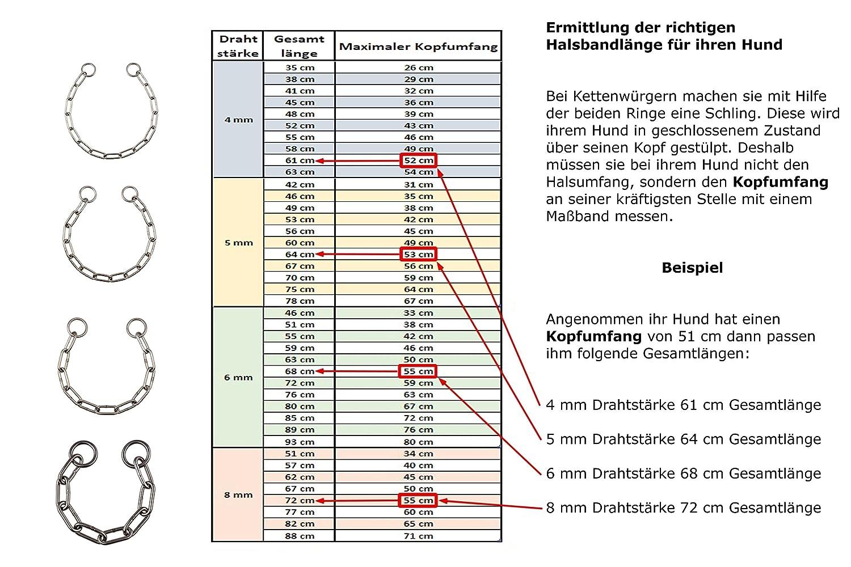 Ungewöhnlich 0000 Drahtstärke Fotos - Der Schaltplan - greigo.com