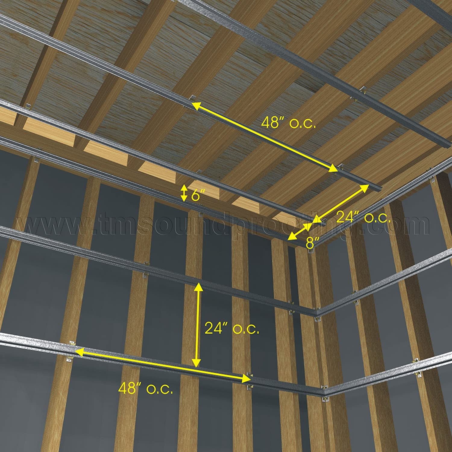 channel using control sound over drywall ceiling details existing layering clip resilient wall rc