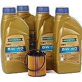 Blau J1A9511-A Fiat 500 Motor Oil Change Kit - 2012-16 w/