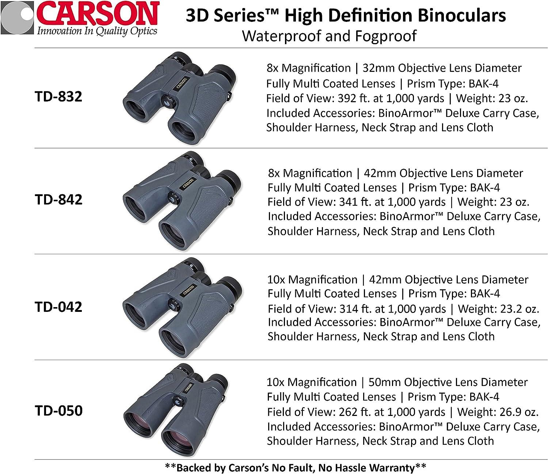 Carson TD-042 - Prismáticos 3D de Alta definición, 10 x 42: Amazon ...