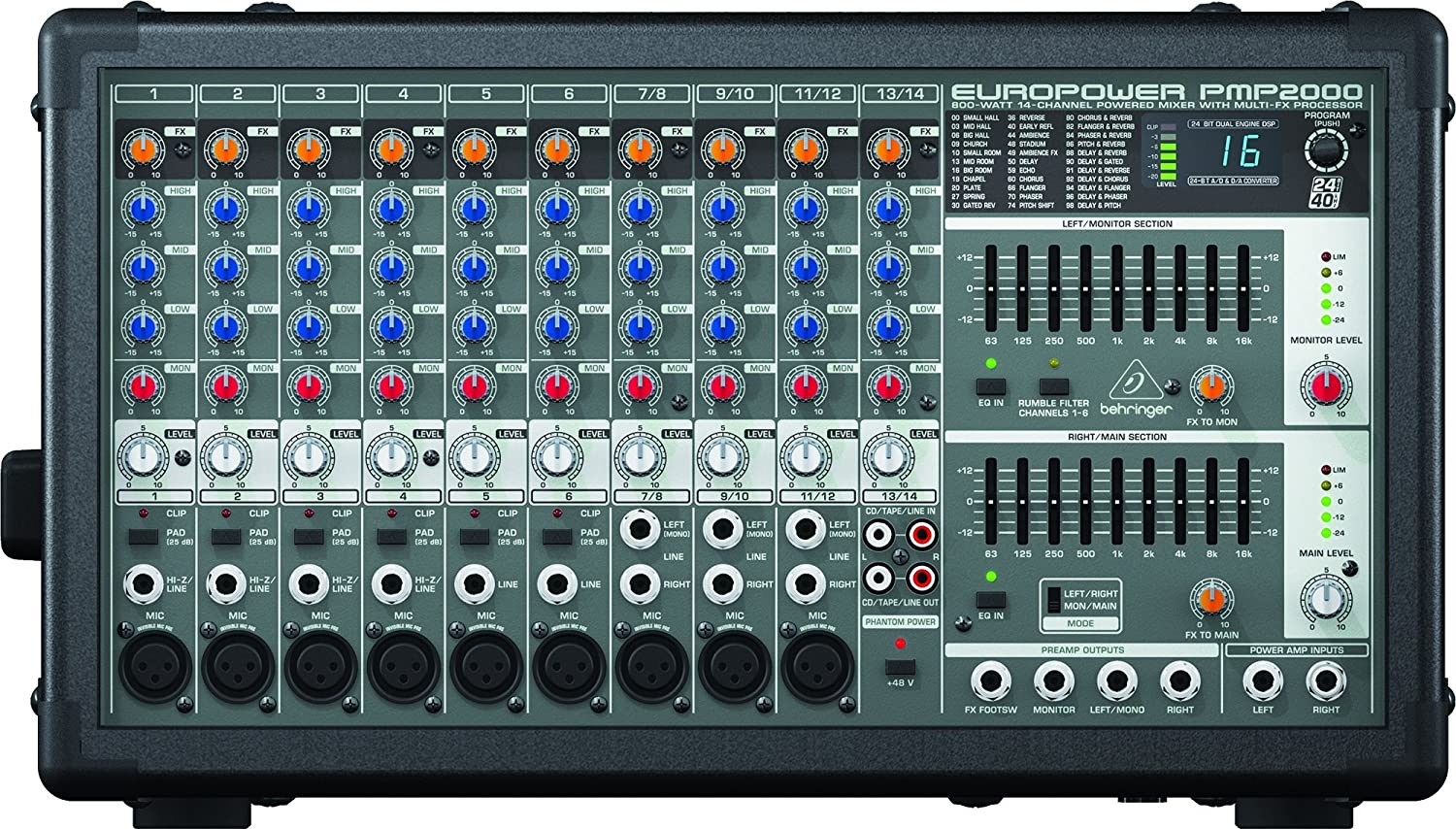 Behringer Pmp2000 Europower 800 Watt 10 Audio Circuits July 2009 Amplifier Circuit Equalizer Mixer Channel Powered With Multi Fx Processor Musical Instruments
