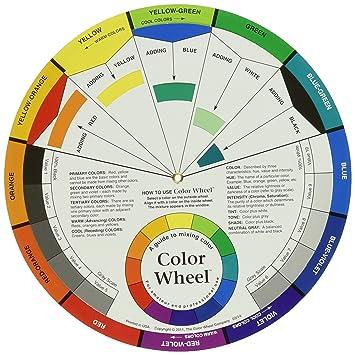 Color Wheel Cercle Chromatique 235 Cm Multicolore Amazonfr