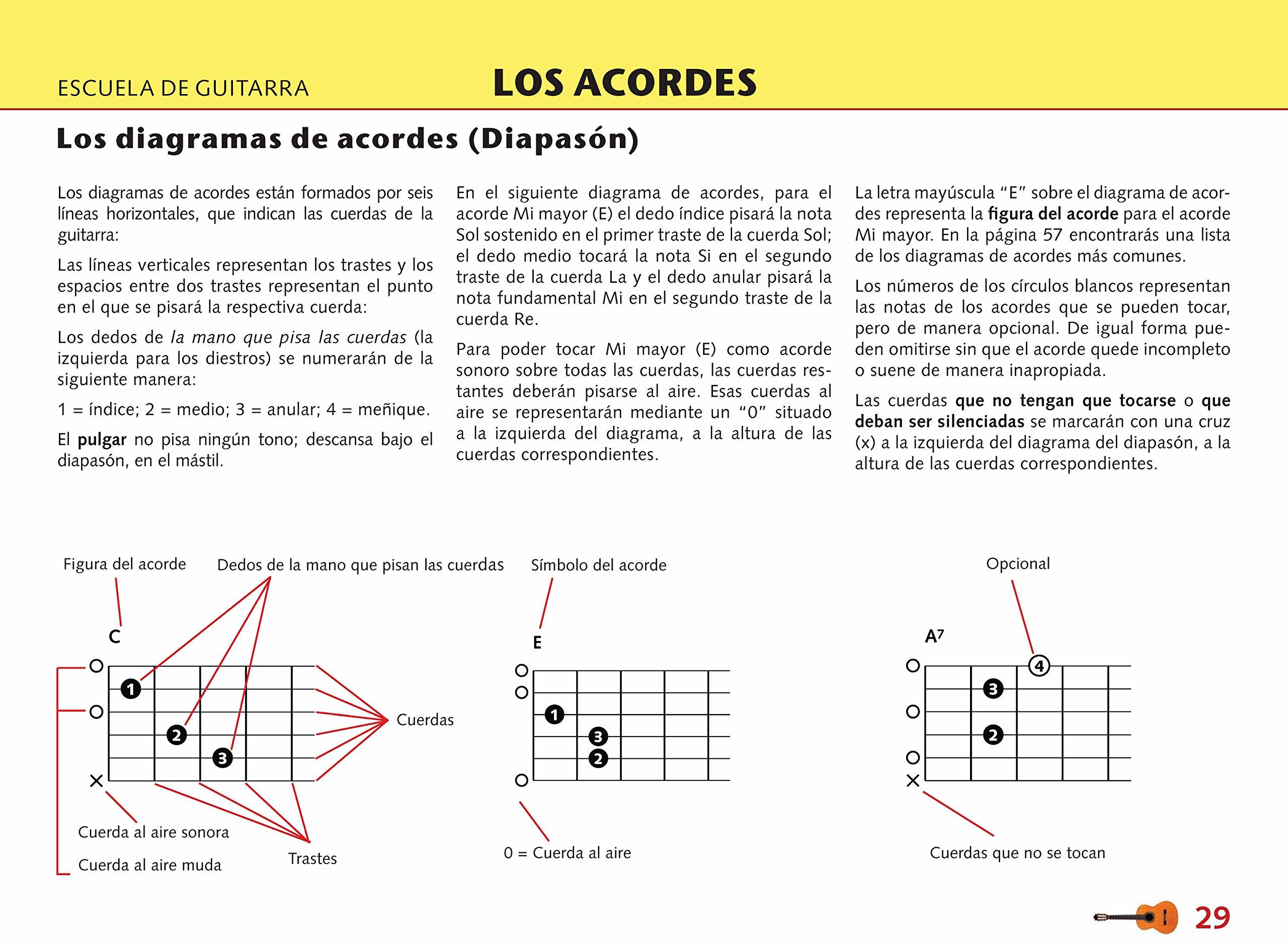 La Gran Escuela De Guitarra (Libro Atril): Amazon.es: Vv.Aa.: Libros