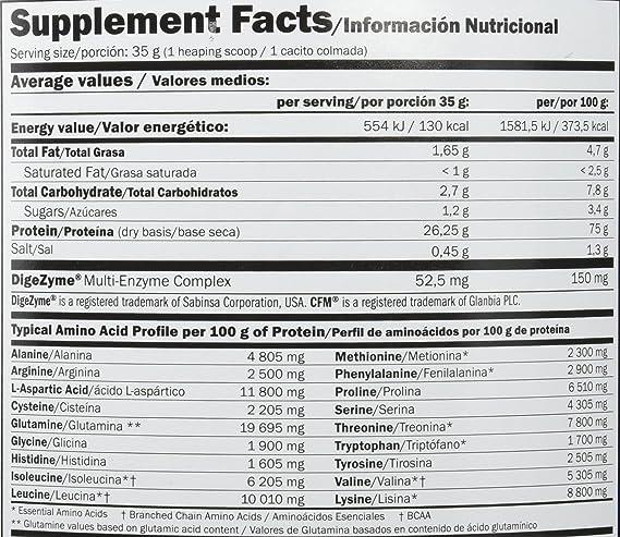 Amix Whey Pure Fusion, Proteínas, 1000 g: Amazon.es: Salud y cuidado personal
