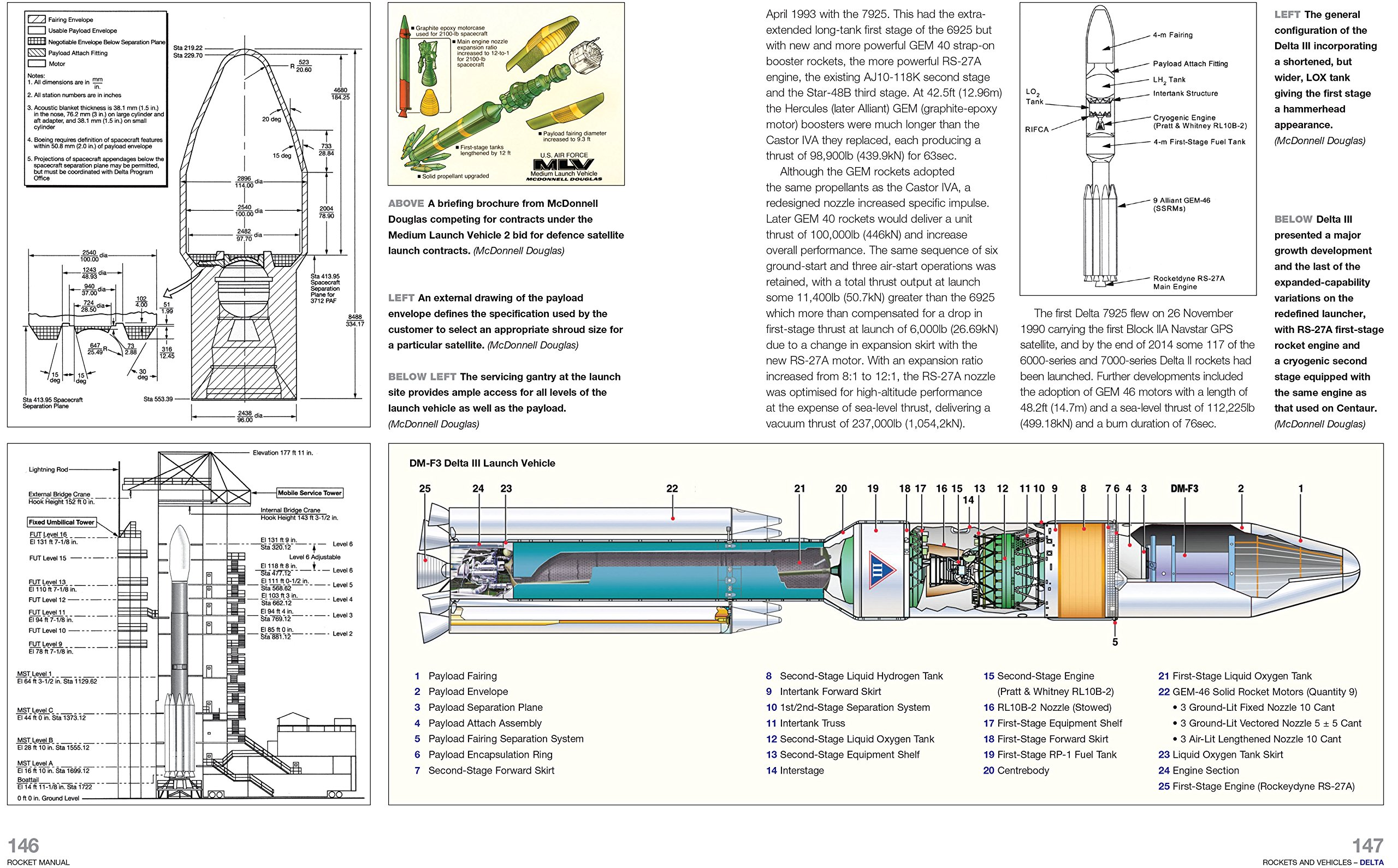 Space Rockets Owners Workshop Manual And Launch Shuttle Engine Diagram Vehicles From 1942 Onwards All Models Workship David Baker