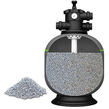 ZEOLITH 25 KG Filtersand Sandfilter Sand Filter Pool Filterkies Filtergranulat