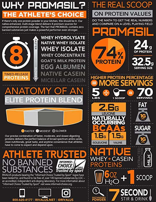 Image result for rivalus promasil