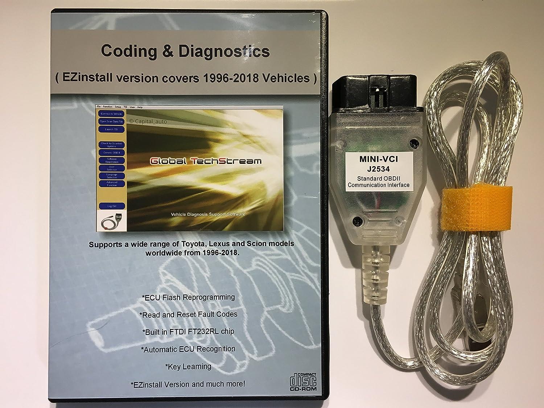 Amazon com: capital_auto Mini VCI J2534 Diagnostic Cable for