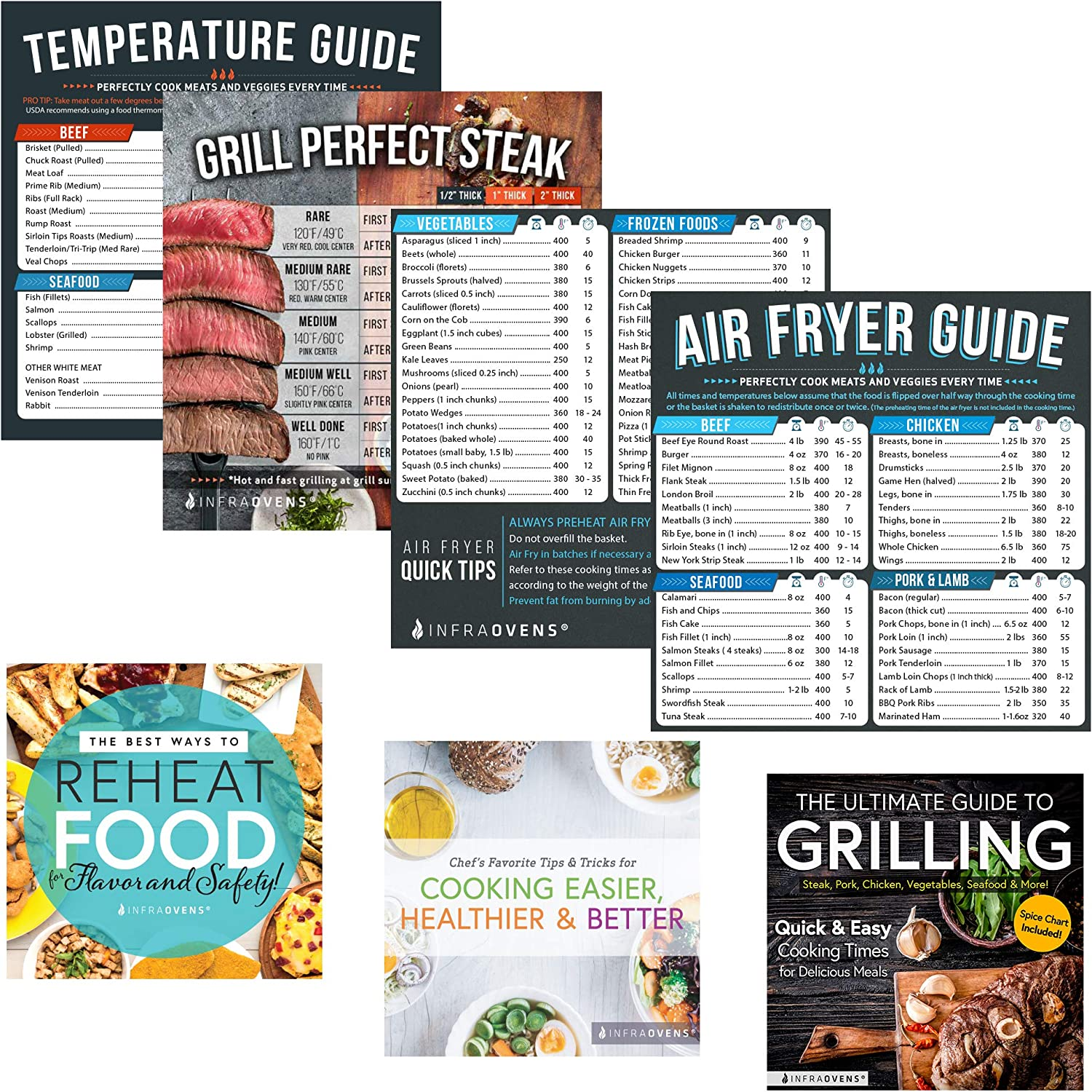 Toaster Oven Cheat Sheet Cooking Times Chart Magnet Accessories, Baking & Grilling Cookbooks, Food Temperature Guide Compatible with Breville, Cuisinart, Oster, Hamilton Beach, Kitchenaid +More