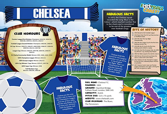 af152309b Football Crazy Jigsaws! 400-Piece Football Club Puzzles - 122 Different  Teams To Choose From! (Chelsea)  Amazon.co.uk  Sports   Outdoors