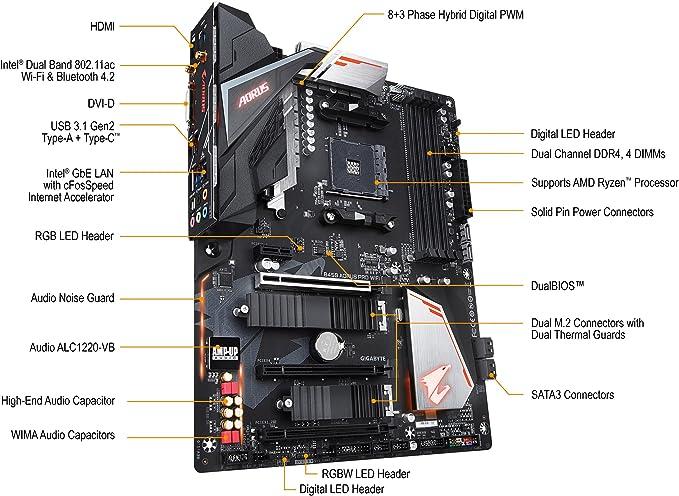 Gigabyte B450 Aorus Pro Wi Fi Computer Zubehör