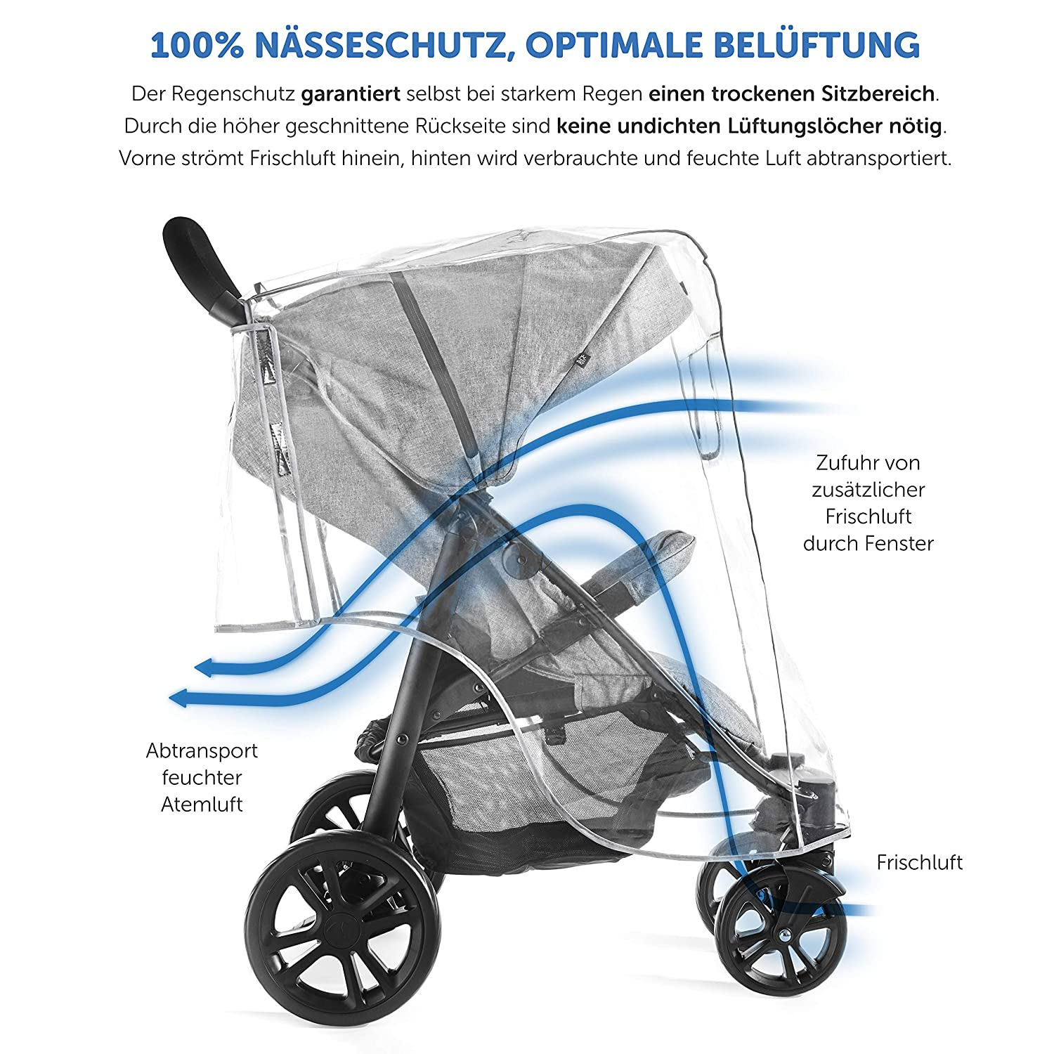 Easy to Install Pushchair PVC-Free Stroller Ideal Air Circulation Flip Open System for Easy Baby Lift in and Out Zamboo Universal Rain Cover for Pram Buggy