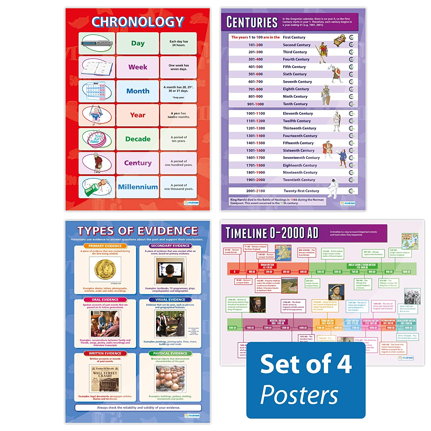 Set of 4 Historical Skills Posters History Posters Laminated Gloss Paper Measuring 850mm x 594mm A1 Education Charts by Daydream Education | History Classroom Posters