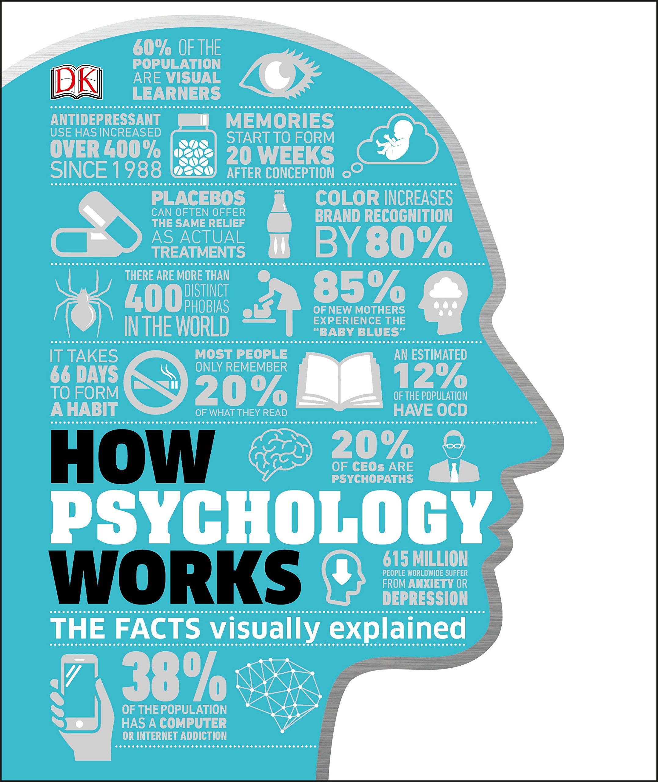 How Psychology Works: The Facts Visually Explained (How Things Work) PDF