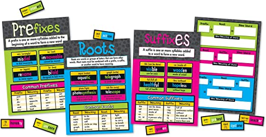 Amazon.com : Prefixes, Suffixes, and Root Words Bulletin Board Set ...