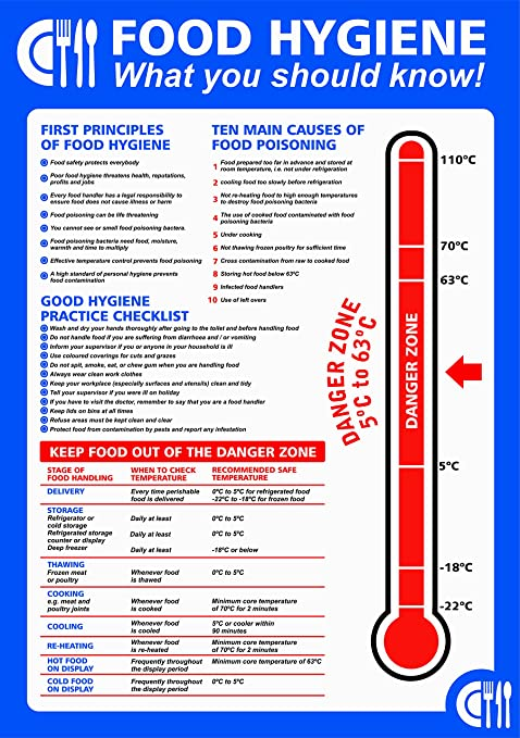 Pack Of 2 Food Hygiene Poster What You Should Know Temperature Posters 200mm X 300mm Self Adhesive Vinyl Kitchen Signs 2 Health And Safety Poster