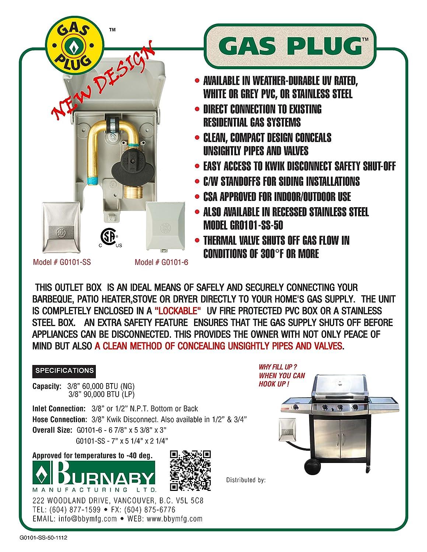 Amazon.com : Burnaby Manufacturing G0101-6W-50-BI Gas Plug Convenience Outlet : Garden & Outdoor