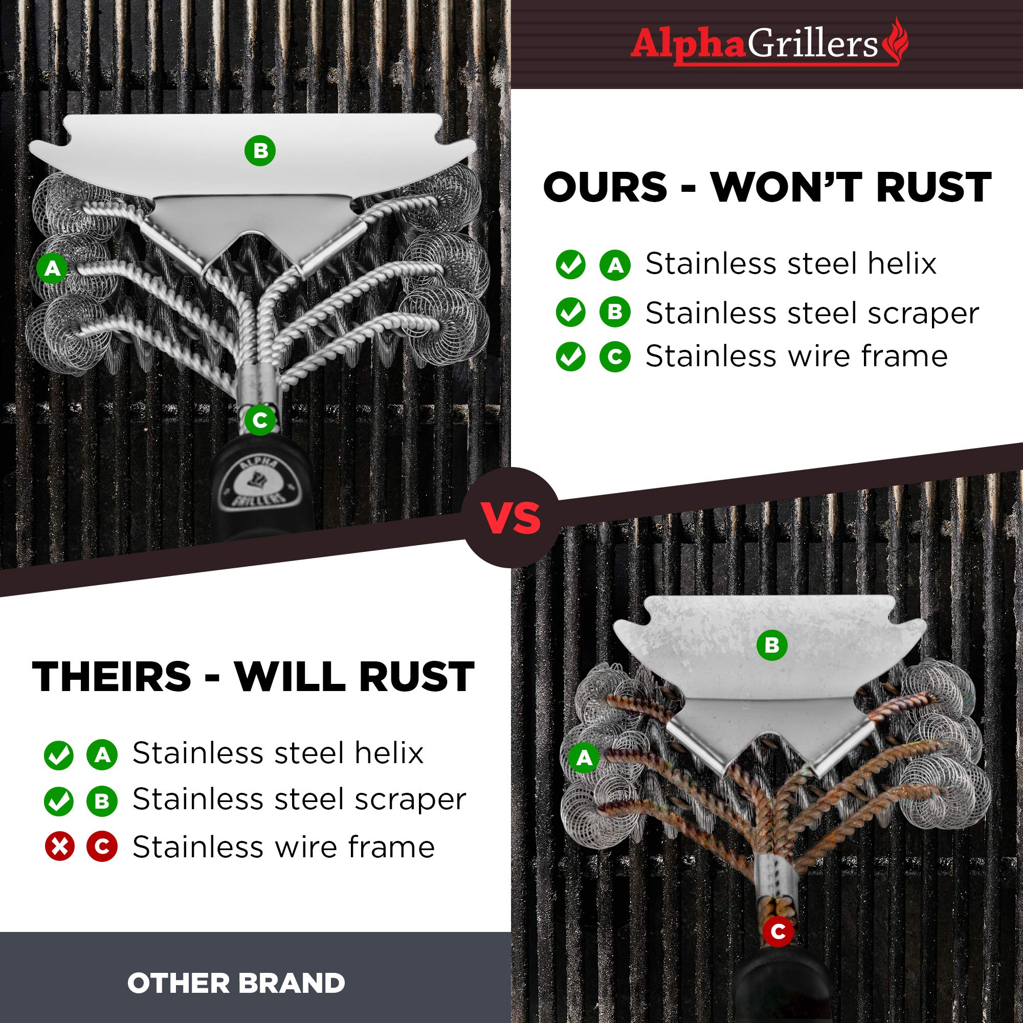 Alpha Grillers Grill Brush Bristle Free. Best Safe BBQ Cleaner with Extra Wide Scraper. Perfect 18 Inch Stainless Steel Tools for All Grill Types, Including Weber. Ideal Barbecue Accessories by Alpha Grillers (Image #4)