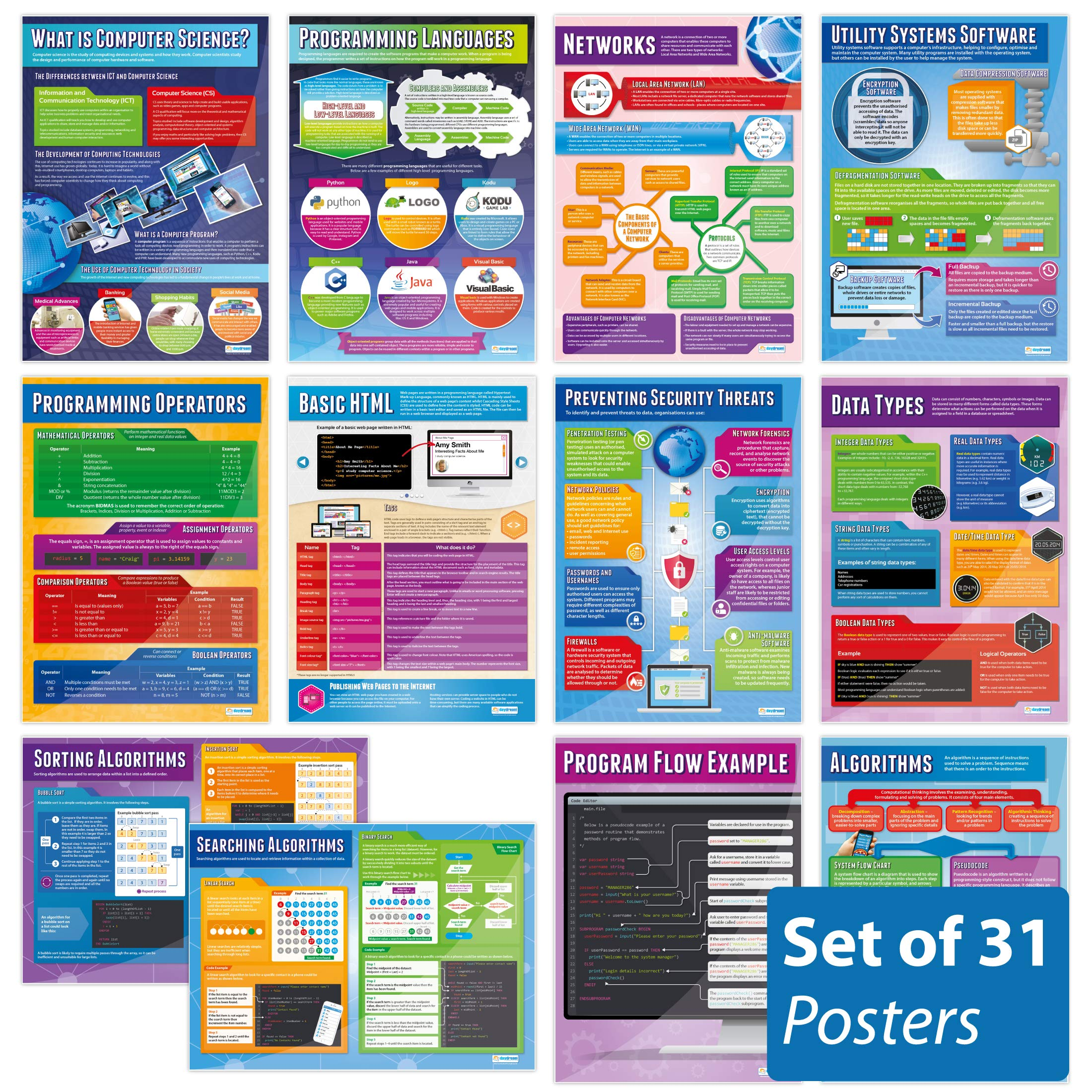Computer Science Posters - Set of 31 | Computer Science Posters | Laminated Gloss Paper Measuring 33'' x 23.5'' | STEM Posters for The Classroom | Education Charts by Daydream Education