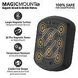 SCOSCHE MAGTFM2 MagicMount XL Universal Flush Mount