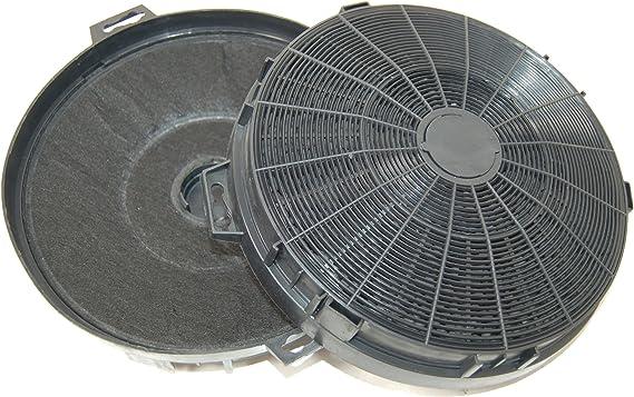 Smeg FLT2 - Filtro de carbón para campana extractora: Amazon.es: Grandes electrodomésticos