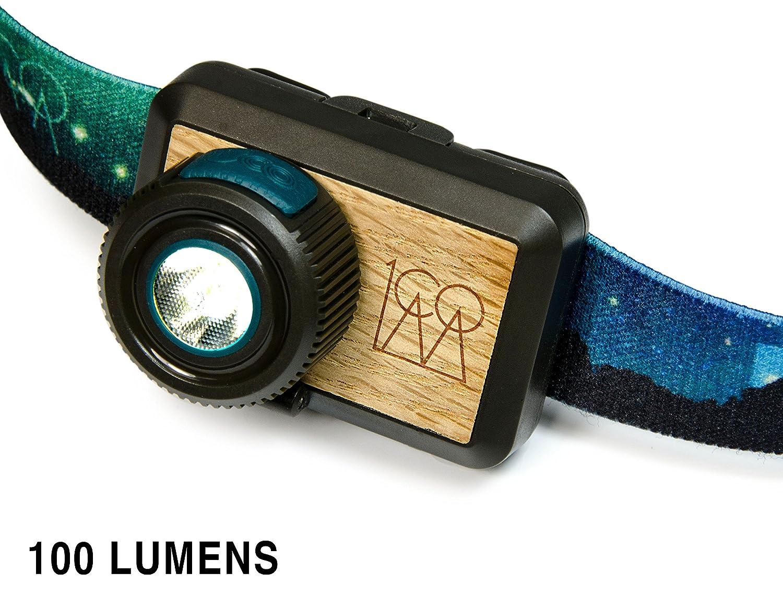 UCO Hundred 100 Lumen LED Headlamp with Variable Brightness and Adjustable Strap