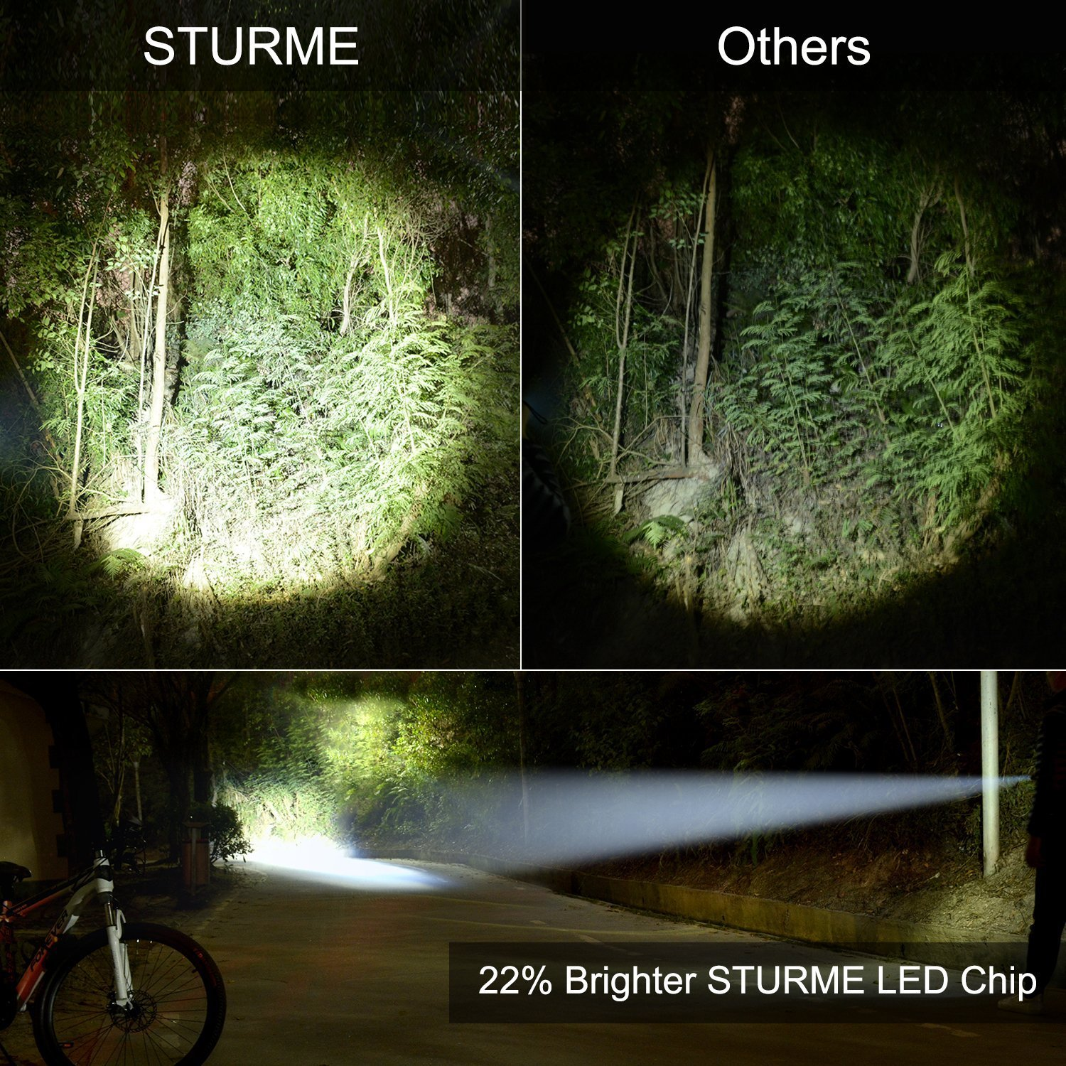 STURME LED Tactical Flashlight Ultra Bright Zoomable, IP65 Water-Resistant, High Lumens CREE LED, Adjustable Focus 5 Modes Waterproof Military Grade Powered Torch Portable Handheld Flashlight