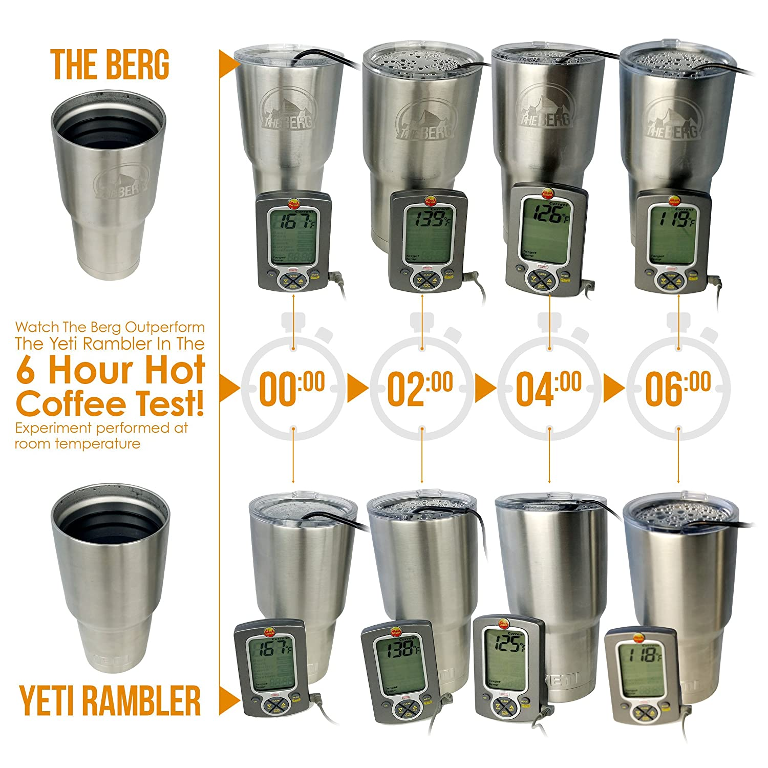 Berg Furniture Sold In Florida - Amazon com the berg stainless steel 30 oz tumbler includes bpa free slide lock lid upgrade two stainless steel reusable straws with cleaning brush