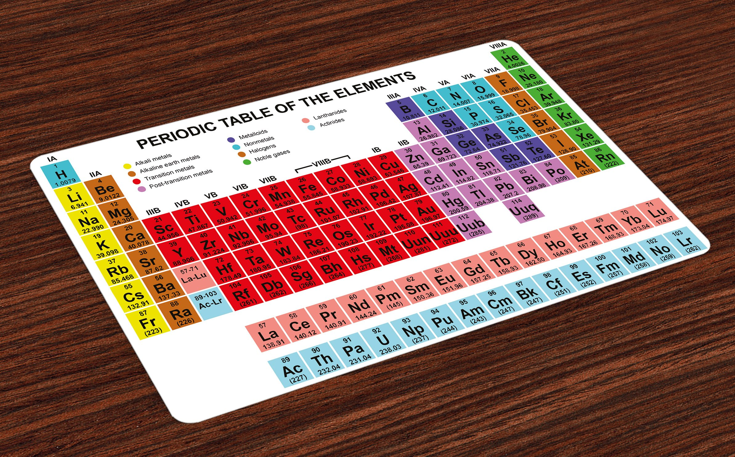 Ambesonne Periodic Table Place Mats Set of 4, Kids Children Educational Science Chemistry for School Students Teachers Art, Washable Fabric Placemats for Dining Room Kitchen Table Decor, Multicolor